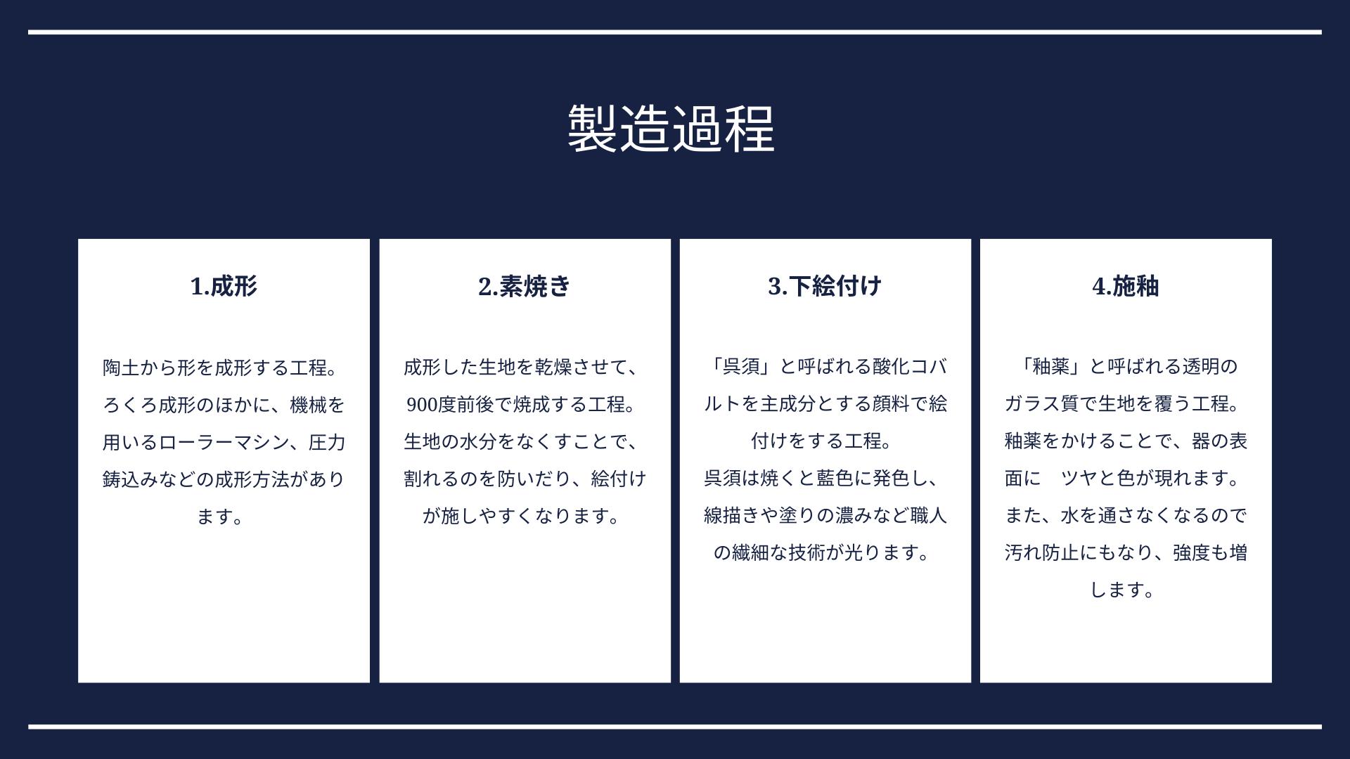 有田焼製造過程1